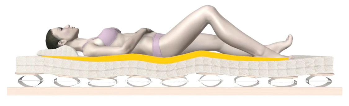 Lattenrostanpassung für Rückenlage