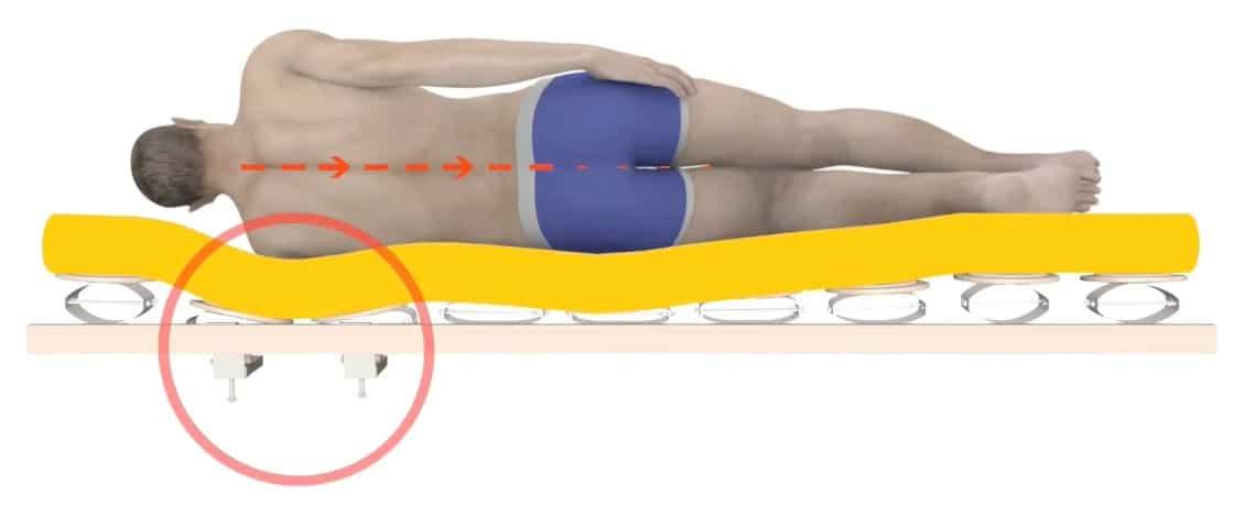 Die Schulterabsenkung bietet Platz für den Schulterbereich
