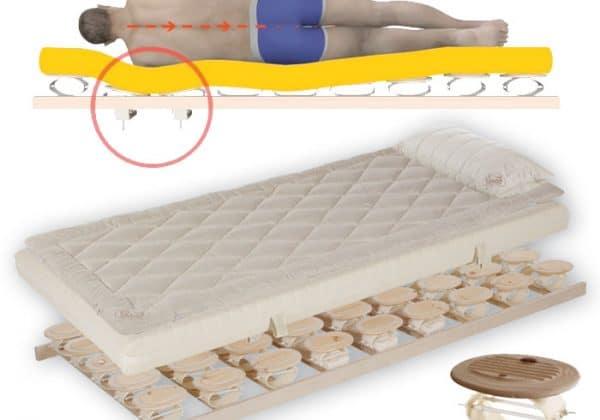 Das perfekte Schlafsystem besteht aus Lattenrost, Matratze, Auflagen und Kissen