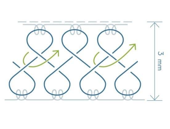 Luftzirkulation im Formesse Satinesse Air Matratzenschonbezug